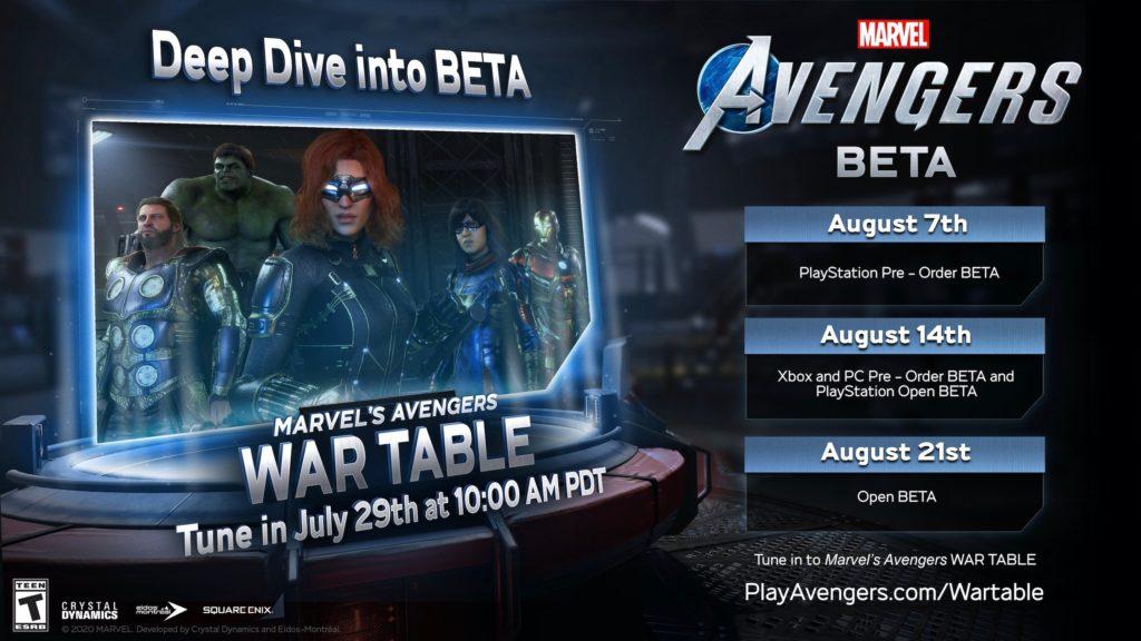 Marvel's Avengers все режимы, которые можно будет попробовать