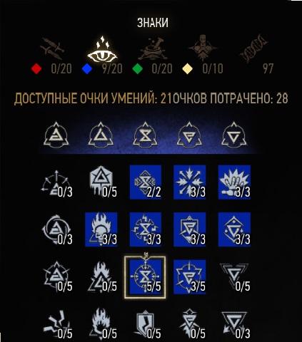 Ведьмак 3 гайд знаки