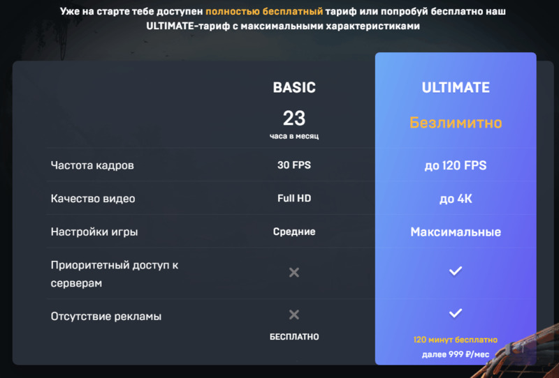 Сервис облачного гейминга от My.Games Cloud - обзор